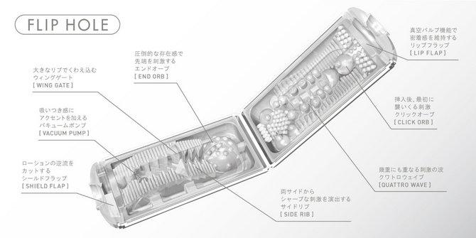 TENGA FLIP HOLE WHITE(フリップホール ホワイト) THF-001 商品説明画像6