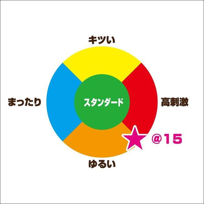 【業界最安値&ポイント還元!】@15(アットフィフティーン) 商品説明画像4