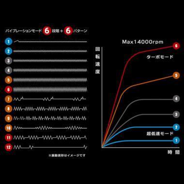 【業界最安値!】ENEMABLE Type-2 (エネマブルタイプツー) 商品説明画像4