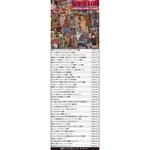 【販売終了・アダルトグッズ、大人のおもちゃアーカイブ】DVD 妄想族100型