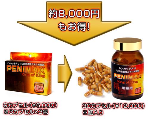 【送料無料&会員限定1000ポイント還元!】増量版 ペニマックス king of king 商品説明画像3