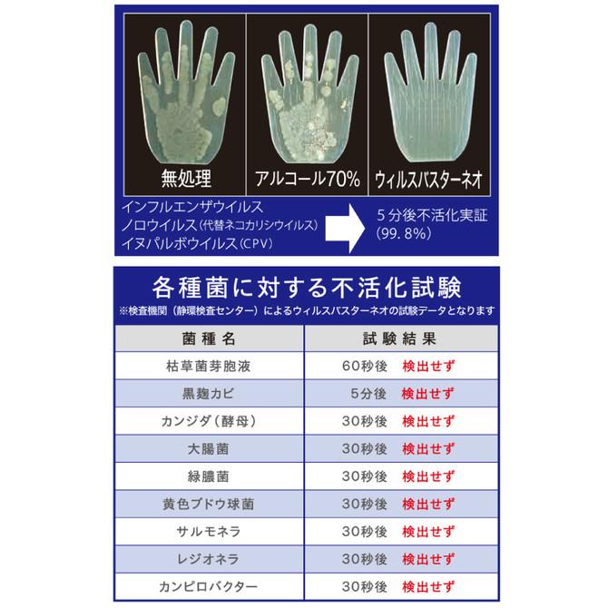 ウィルスバスターNEO (1L) ◇ 商品説明画像4