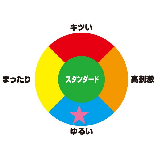 【業界最安値!】吸引注意 魔女の誘惑 商品説明画像7