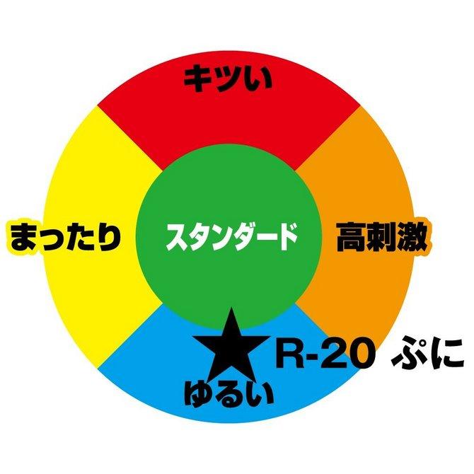 【50〜60%OFF!】【業界最安値!】アールニジュウR-20 ぷに(R-20 Puni) 商品説明画像6