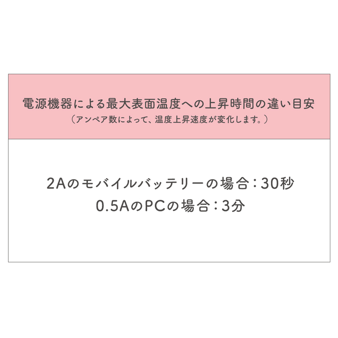 ONAHO HEATING SYSTEM USB2.0 商品説明画像5