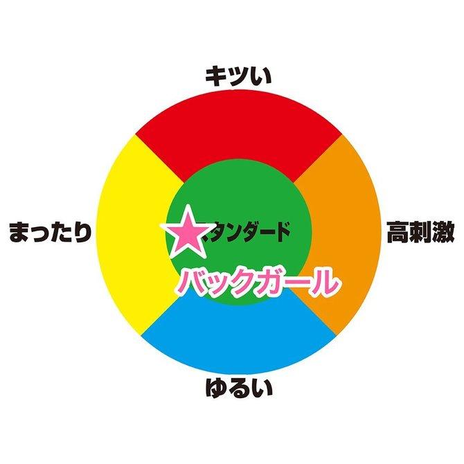 バックガール 商品説明画像7