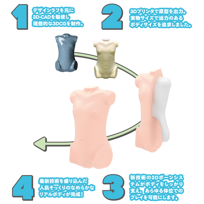 【業界最安値!】リアルボディ+3Dボーンシステム つるぺた萌木ひな 商品説明画像3