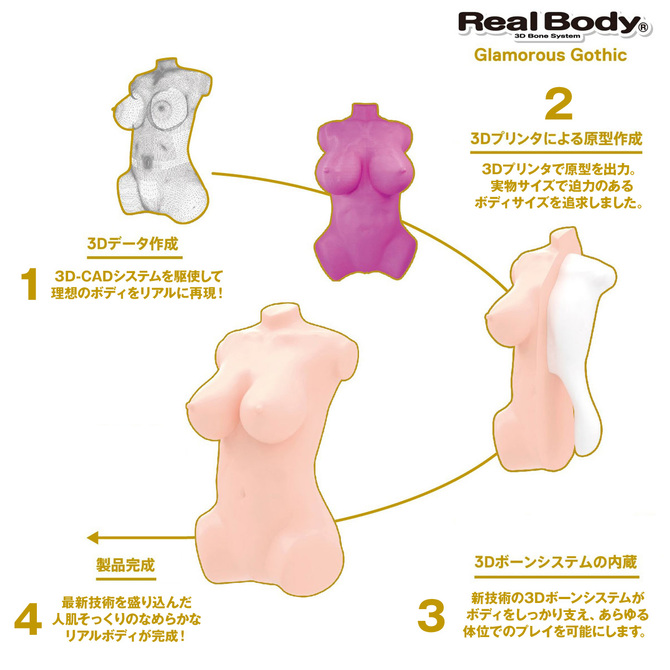【限定500ポイント還元!】日本製リアルボディ+3Dボーンシステム グラマラスゴシック 商品説明画像3