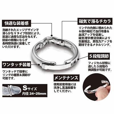 【包茎矯正】RAIJIN-高磁力マグネティックリングS 商品説明画像2