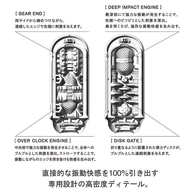 【数量限定&送料無料!】TENGA FLIP  0(ZERO) ELECTRONIC VIBRATION SOFT EDITION (テンガ フリップゼロ エレクトロニックバイブレーション ソフトエディション)TFZ-101Y 商品説明画像5
