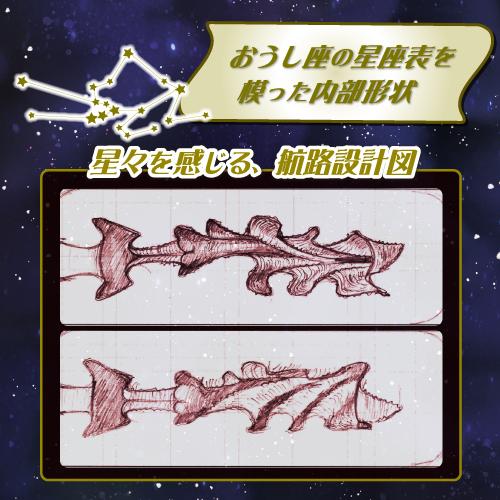 【予約・4月2日頃発送予定】オナホ星座コレクション おうし座(Taurus Zodiac sign) 商品説明画像5