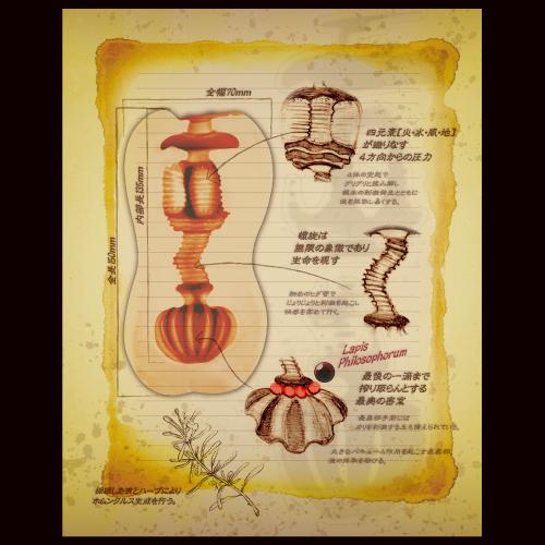 錬金術師のオナホアトリエ(Atelier Onahole) 商品説明画像3