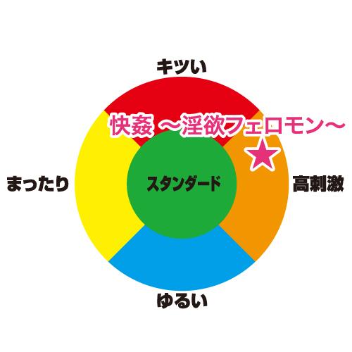 快姦 〜淫欲フェロモン〜(KAIKAN ~lust pheromone~) 商品説明画像5