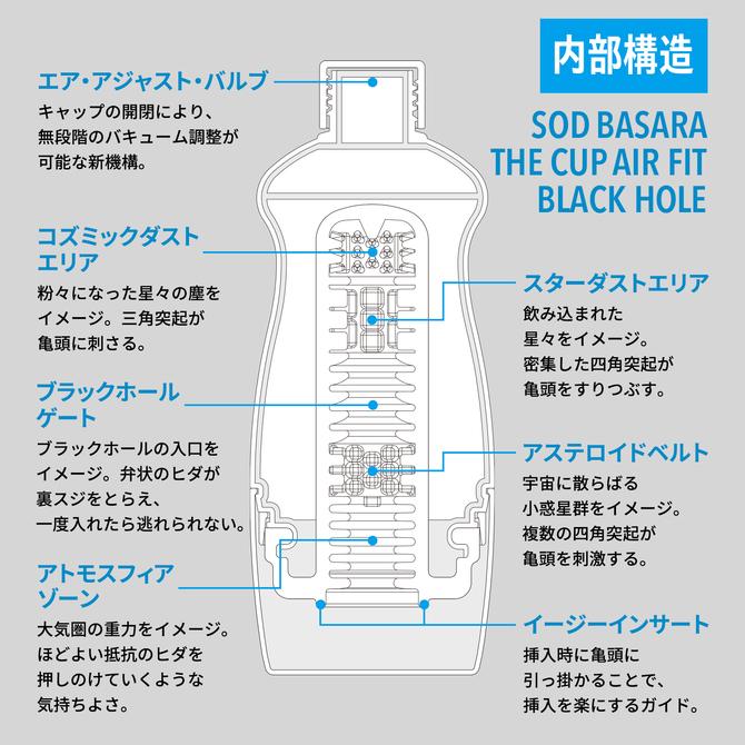 SOD BASARA THE CUP AIR FIT BLACK HOLE    BSR-004 商品説明画像2