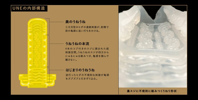 SOD BASARA THE CUP AIR FIT UNE    BSR-007 商品説明画像2