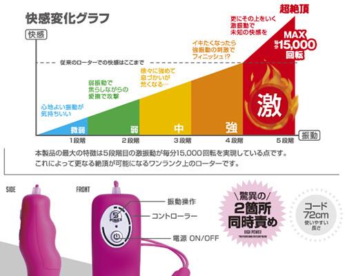 【業界最安値!】ビブラル ツイン 【ピンク】 商品説明画像3