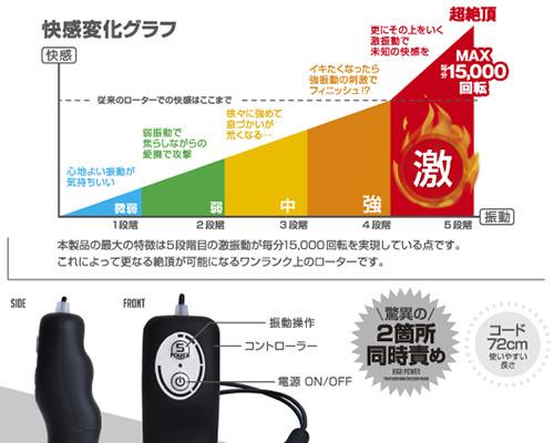 【業界最安値!】ビブラル ツイン 【ブラック】 商品説明画像3