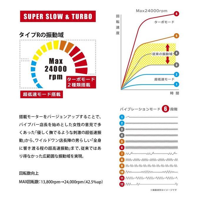 【販売終了・アダルトグッズ、大人のおもちゃアーカイブ】G-Mode ROTOR Type-R Duo Nano ジーモードローター タイプR デュオナノ 商品説明画像4
