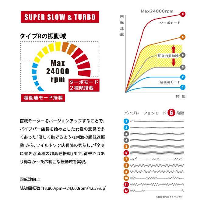 【販売終了・アダルトグッズ、大人のおもちゃアーカイブ】G-Mode ROTOR Type-R Nano ジーモードローター タイプR ナノ 商品説明画像5