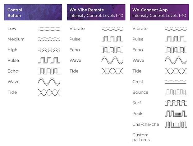 【販売終了・アダルトグッズ、大人のおもちゃアーカイブ】we-vibe Classic (ウィーバイブ クラシック) ◇ 商品説明画像12