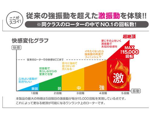 【業界最安値!】ビブラル ロッド 【ピンク】 商品説明画像5