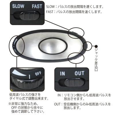 サンダーパルス2 クアッドショック 商品説明画像4