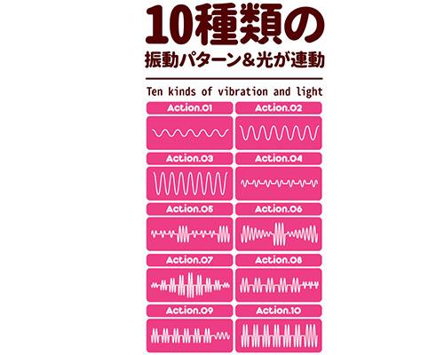 Pierrot ピエロ パーフェクトリモコンローター ピンク ◇ 商品説明画像6