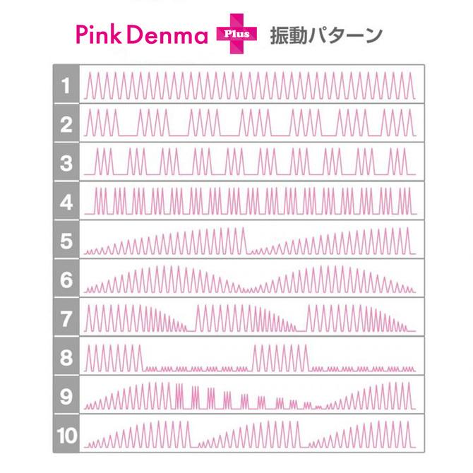 ピンクデンマ1プラス 商品説明画像8