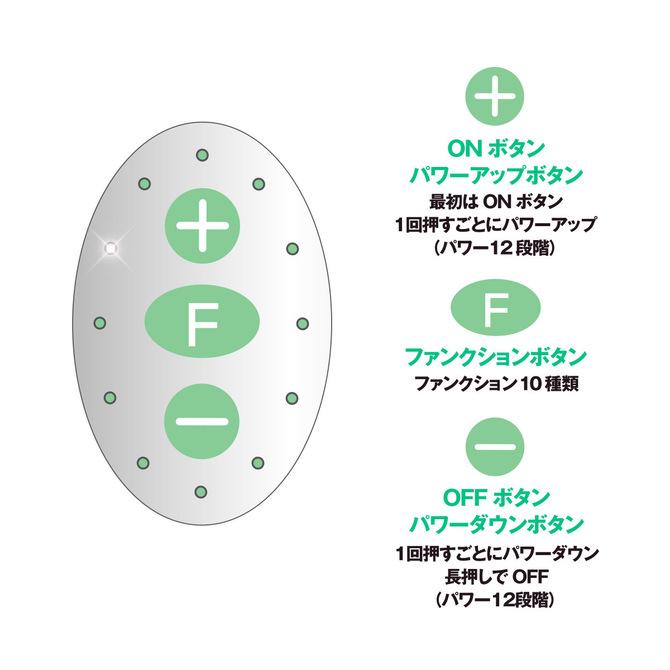 【50〜60%OFF!】ヨガローター アルダ・マッチェンドラ 商品説明画像4