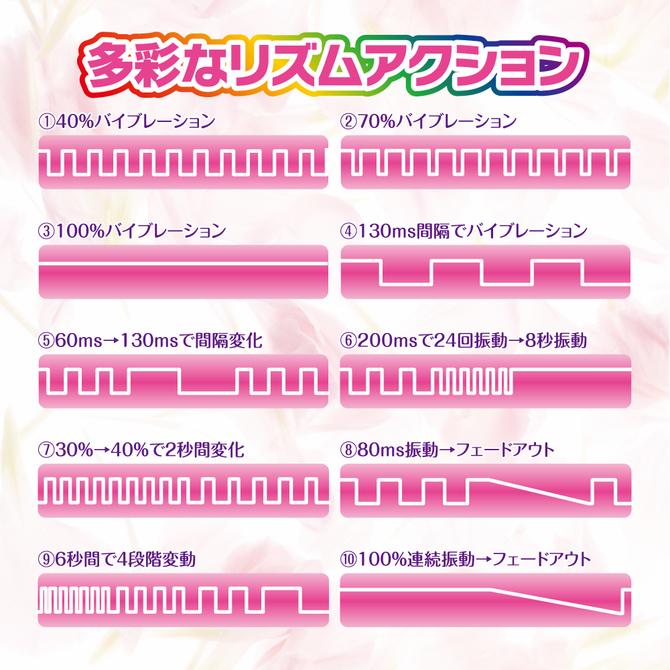 インナーサポートローター【しっかりフィット ピンク】 商品説明画像6