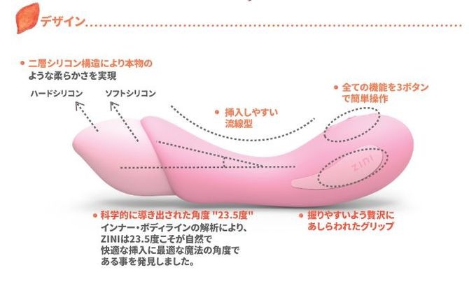 ZINI Bloom cherry blossom/ブルーム(チェリーブロッサム) 商品説明画像2