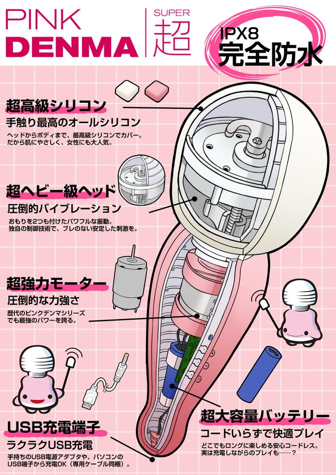 クロデンマ超(スーパー) ◇ 商品説明画像11
